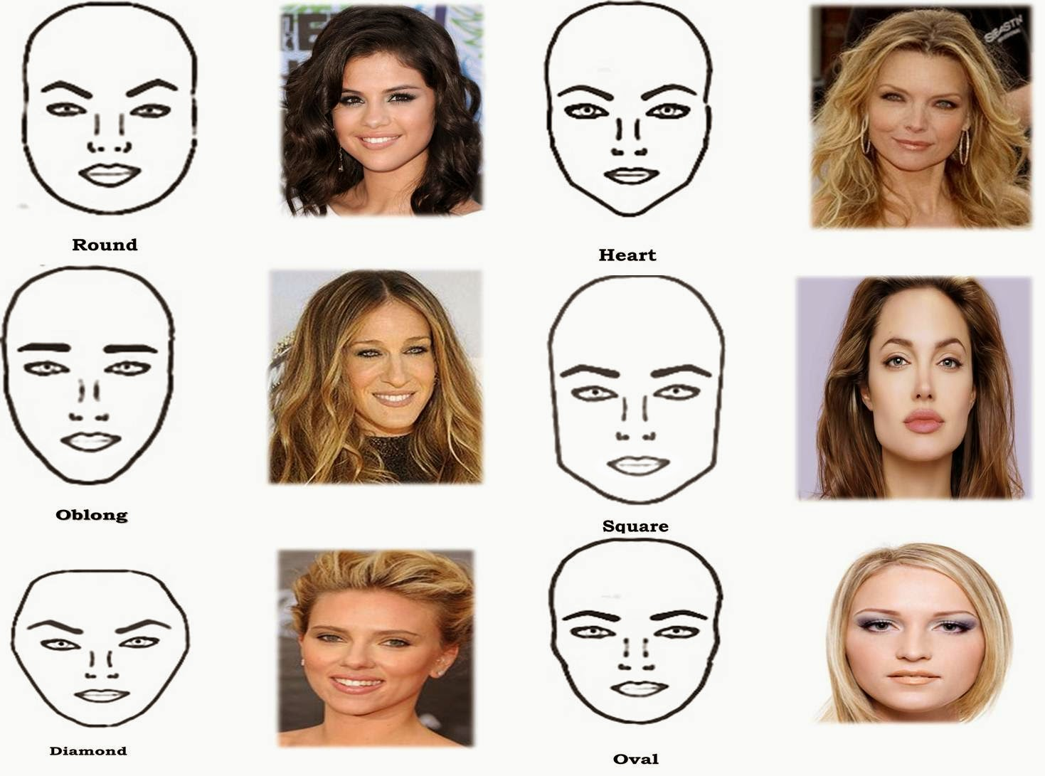 How to choose the right bang to match with your face shape how to choose the right bang to match with your face shape urmus Image collections